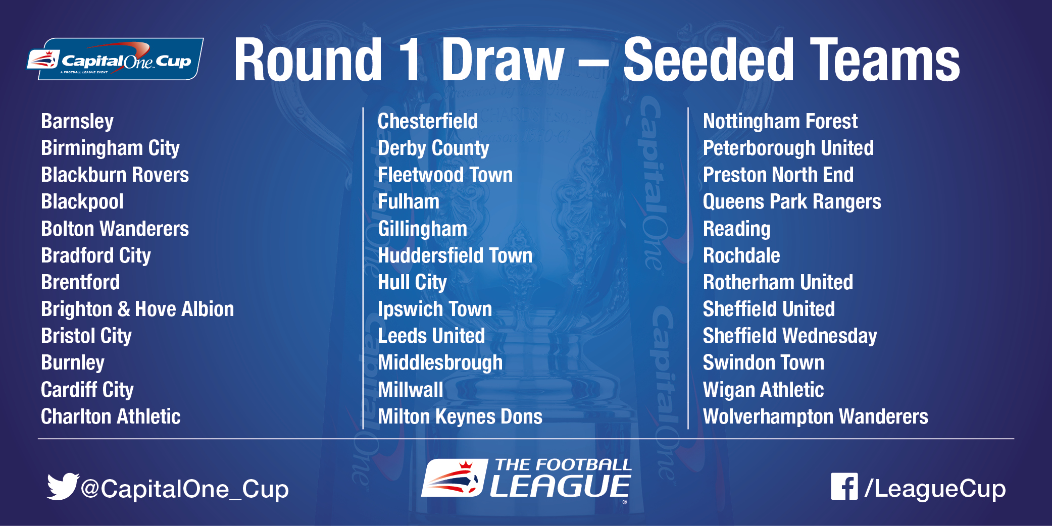 cardiff seeded in round 1 of capital one cup - cardiff city online