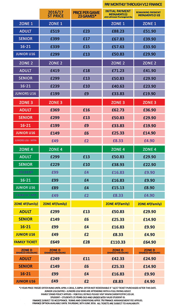 City announce reduced priced season tickets cardiff city online - Cardiff city ticket office number ...