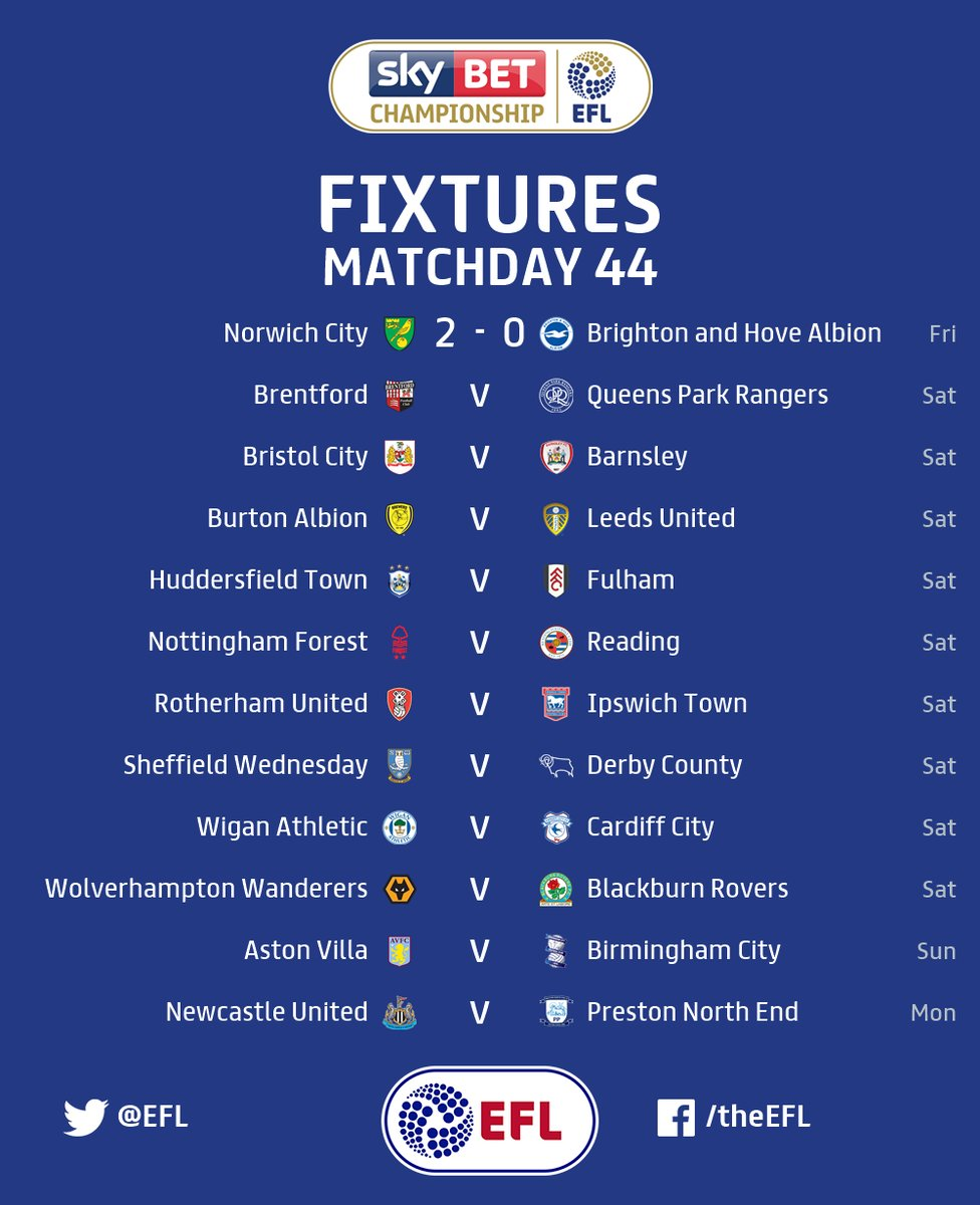 Championship fixtures and table