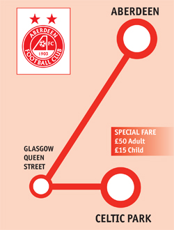 Aberdeen Car Park Season Ticket